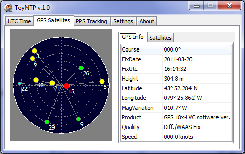 Gps amateur related software
